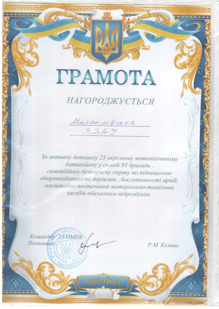 Read more about the article Великодній кошик для солдат